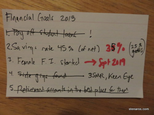 A review of 2018 financial goals