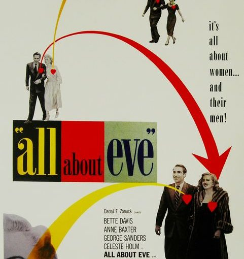 Three sentence movie reviews: All About Eve