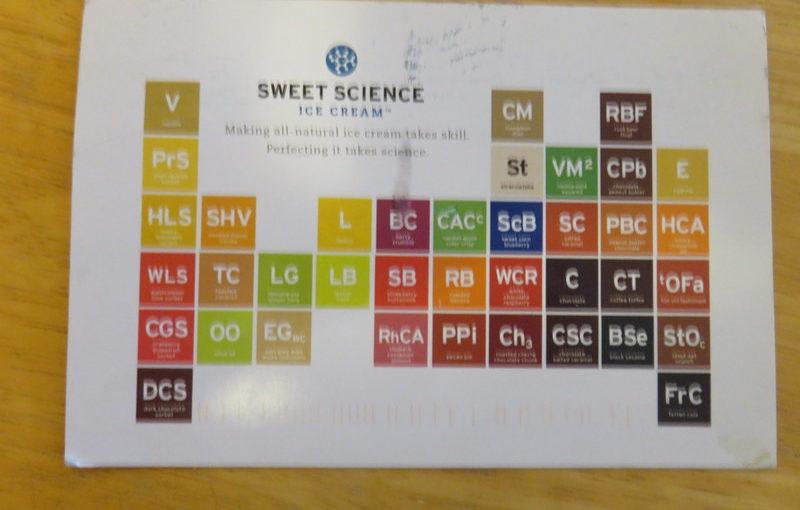 SKS postcards: Union Station, Sweet Science Ice Cream
